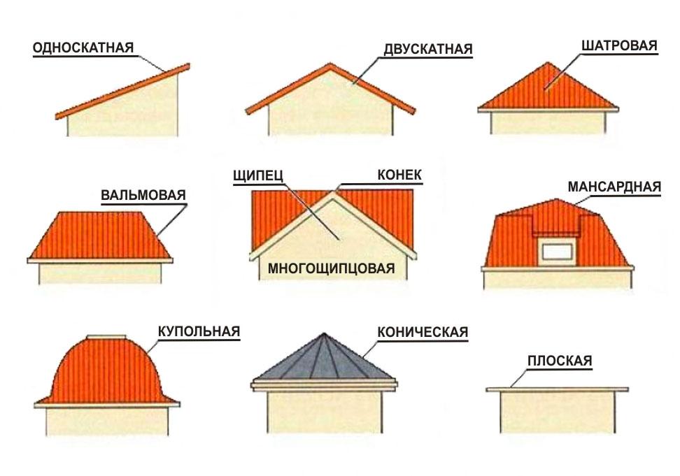 Ярославль цена гаража крыша ремонт